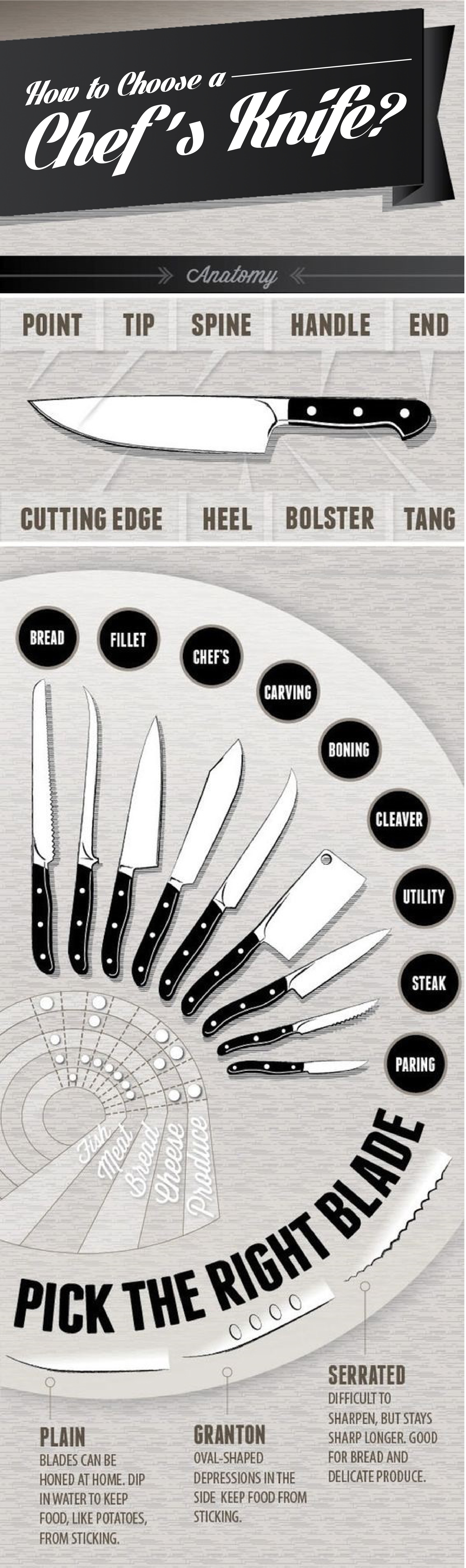 How to choose knives-ENG